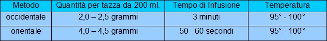 TEMP-fermentati_puri1.jpg
